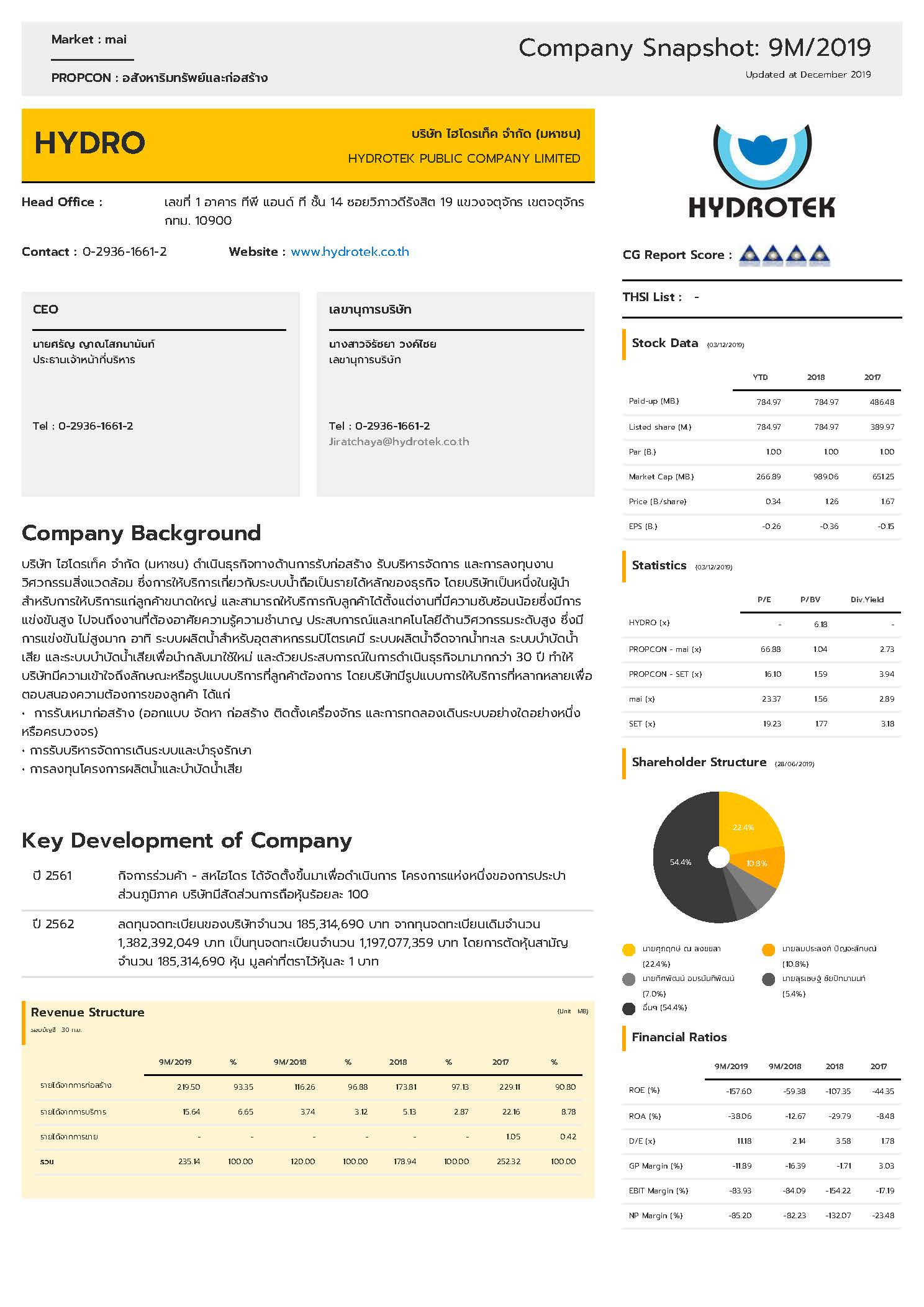 HYDRO-9M2019-T_Page_1
