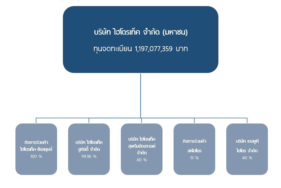 share-2020-t